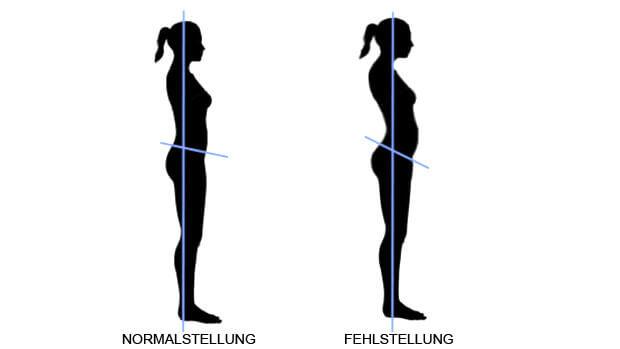 Körperhaltung Stellung Frau im Stand